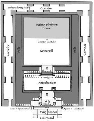 A-floor-plan-of-the-Ain-Dara-Temple