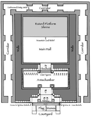 A-floor-plan-of-the-Ain-Dara-Temple
