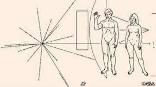 Este mensaje fue llevado a las estrellas por la nave Pioneer.