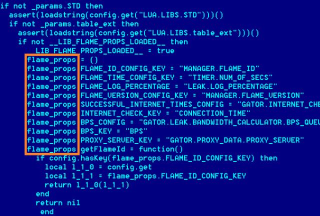 El virus Flame virus se utiliza para el ciberespionaje en países de Oriente Medio. Imagen: Wired